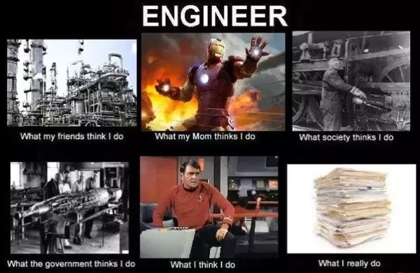 a meme showing what engineers actually do versus what other people assume they do