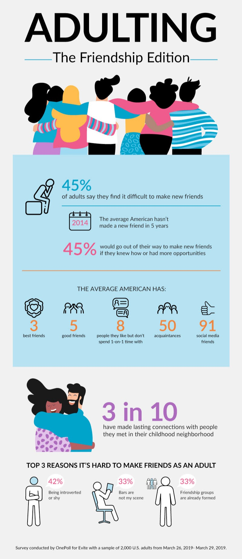 adulting the friendship addition adult friendship infographic