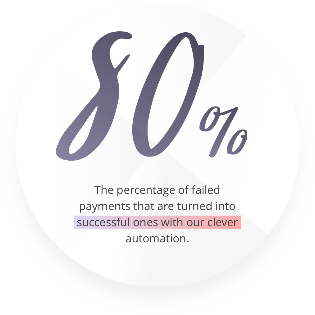80% automated success