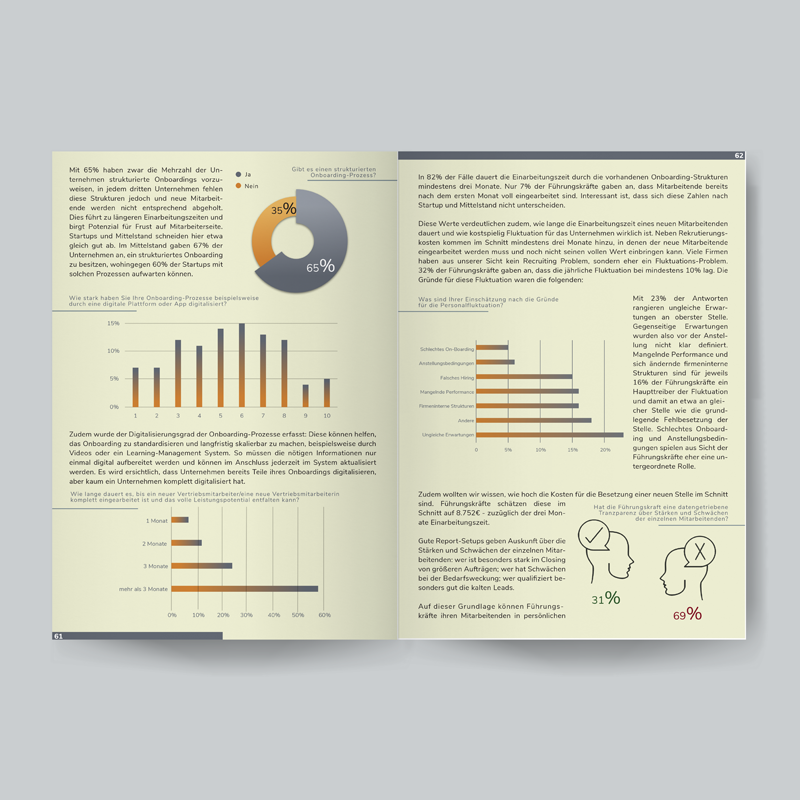 Digital Sales Monitor