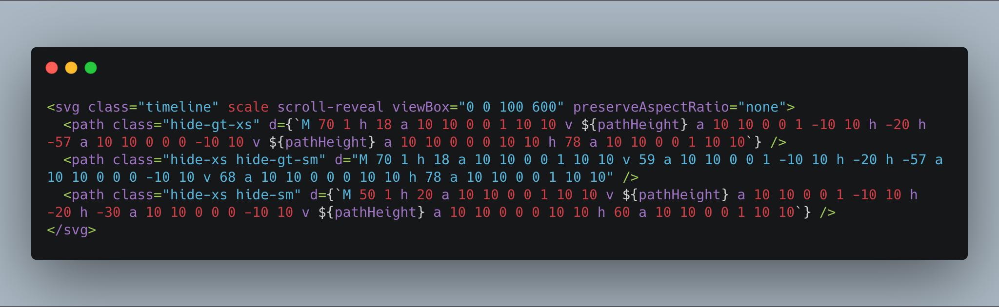Responsive SVG HTML code