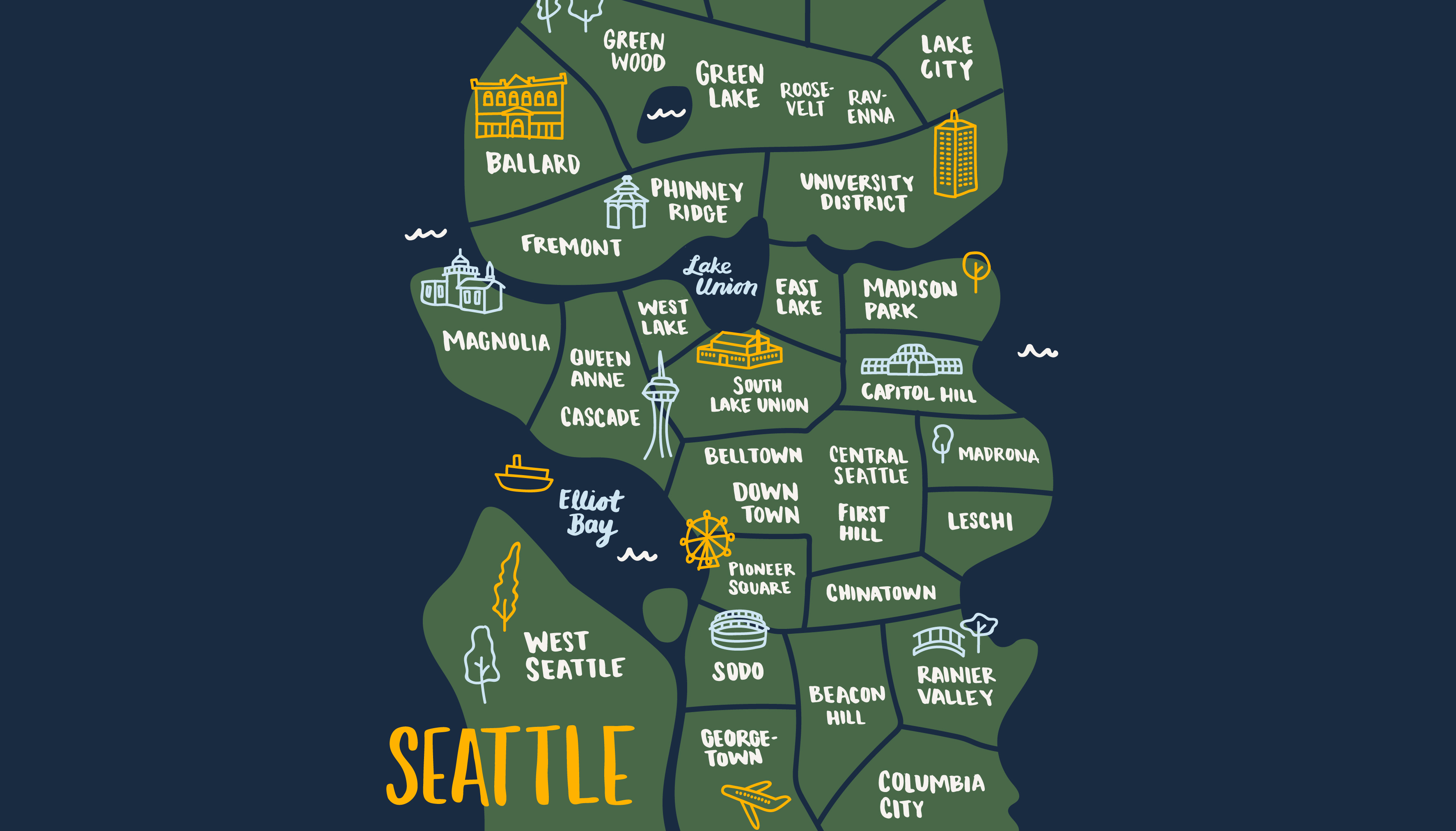 A Guide to the Neighborhoods of Seattle
