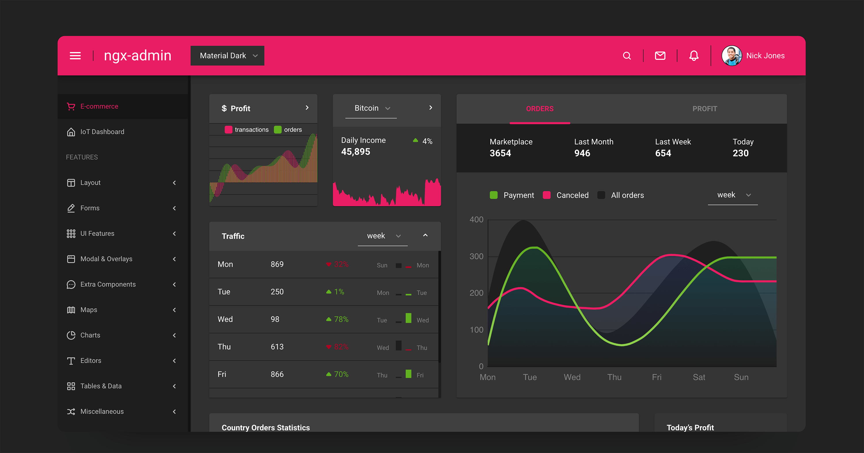 ngx-admin 5 released with Angular 9 support, Nebular 5 and material themes