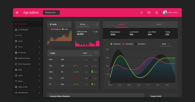 ngx-admin 5.0 release