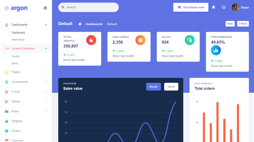 Argon Dashboard Laravel