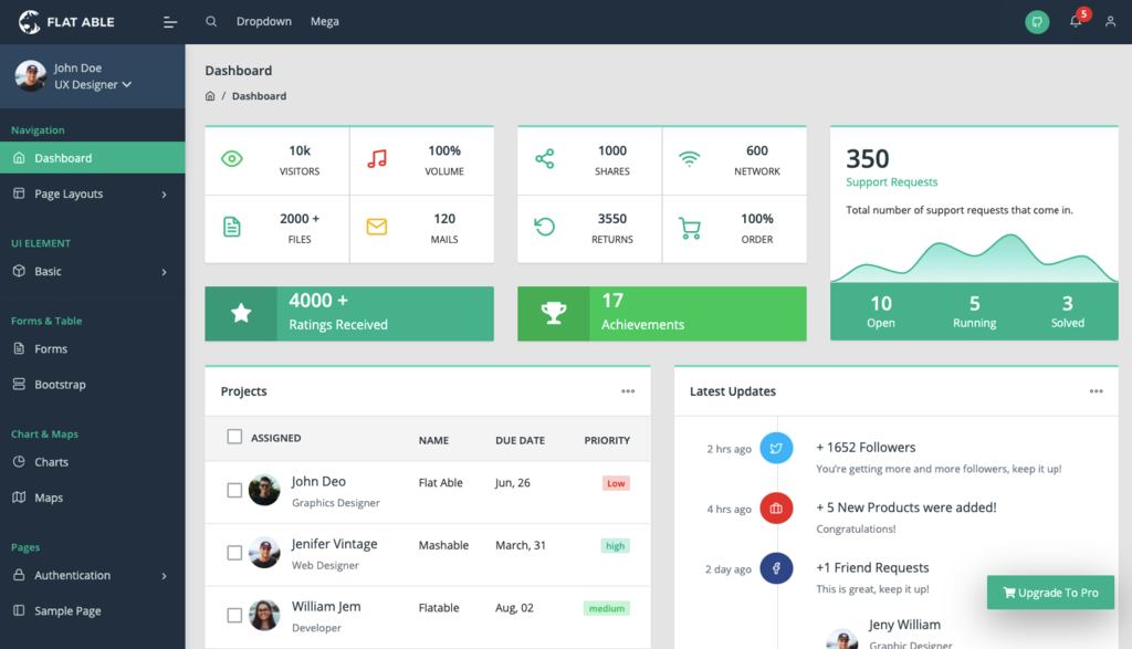 Flat Able Angular 9 Free Admin Template