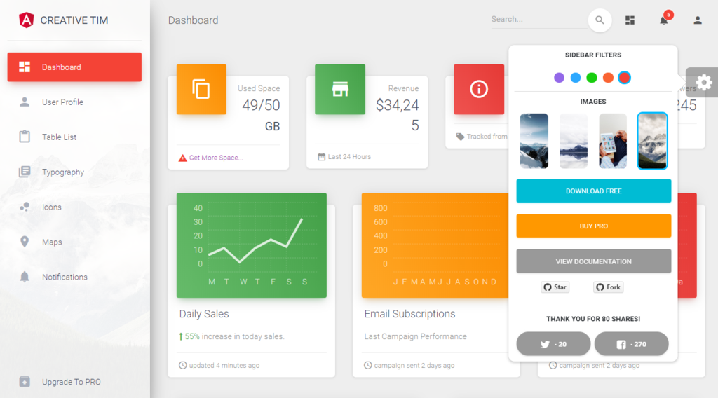 Material Dashboard Angular