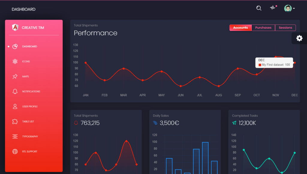 Black Dashboard Angular