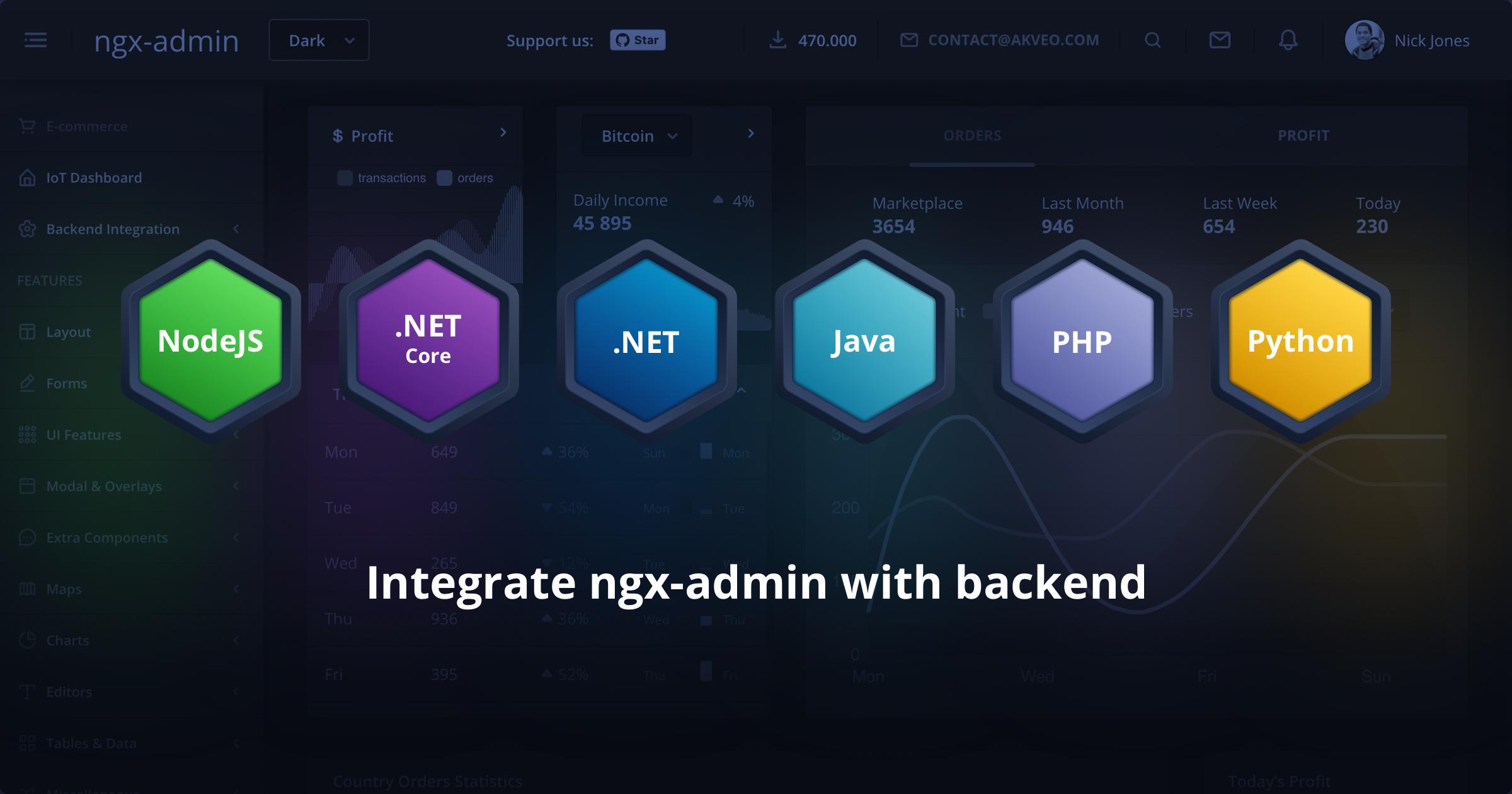 backend for ngx-admin dashboard