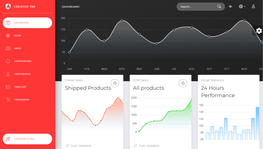 Top 15 Free Bootstrap Admin Dashboard Templates 2020