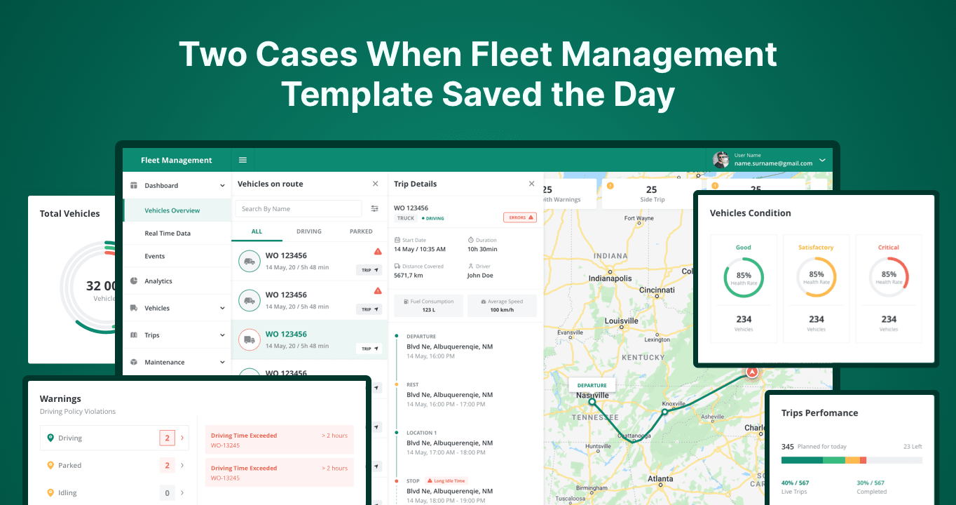 Two cases when fleet management template saved the day