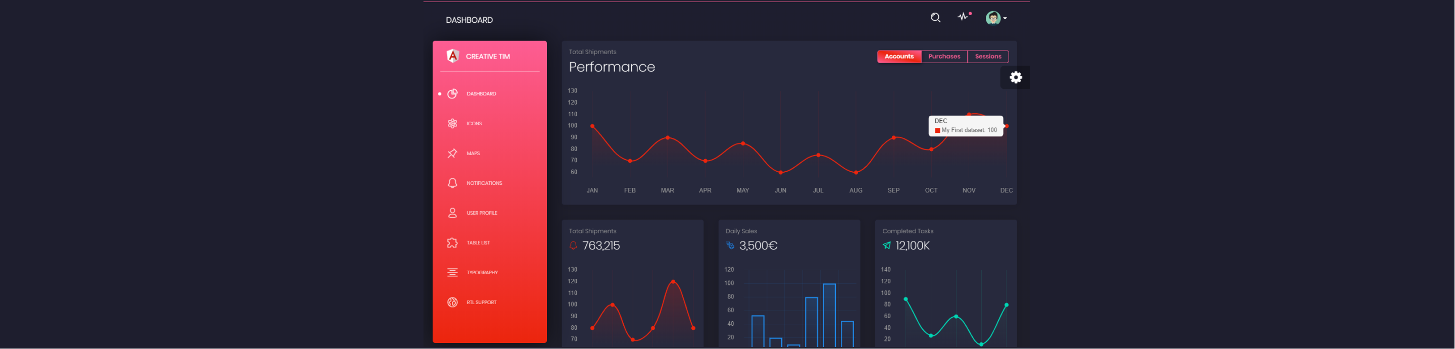 Top 10 Dark-themed Admin Dashboards 2021 Уou Need To See