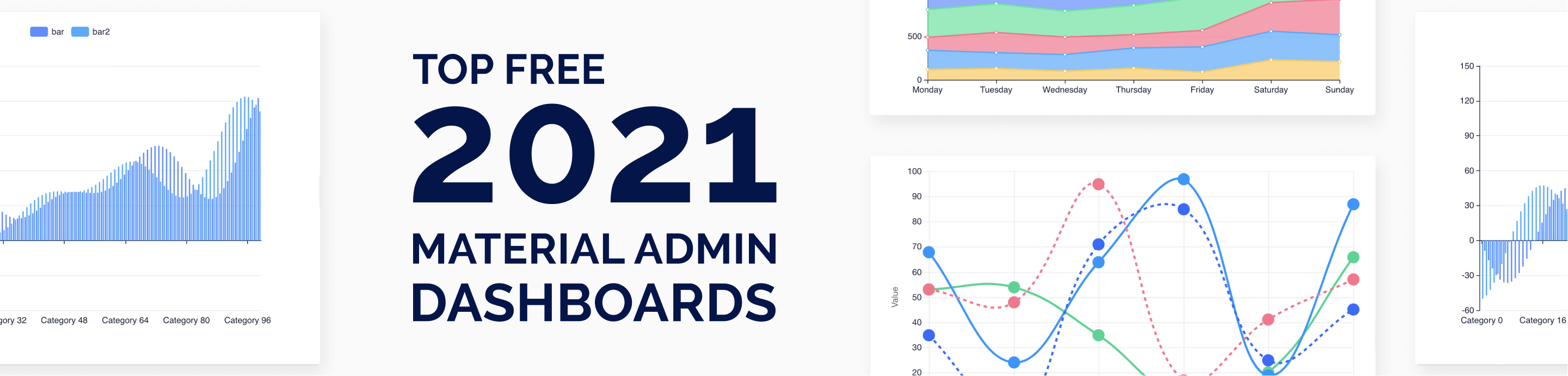 Top free Material Admin Dashboards 2021