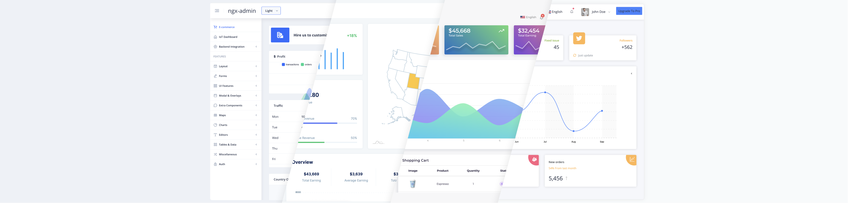 Ultimate Guide: Top 44 Angular and Bootstrap Admin Dashboard Templates 2021