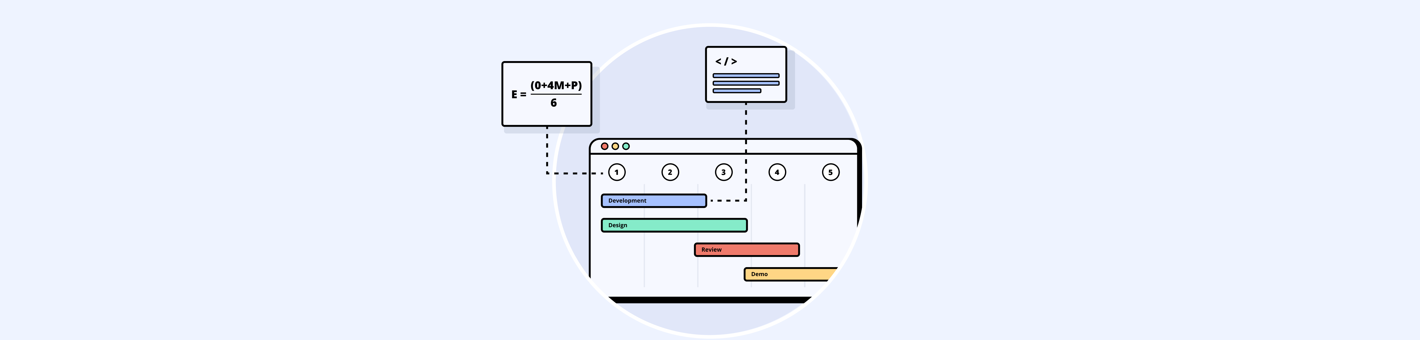 How to estimate a software development project like a pro
