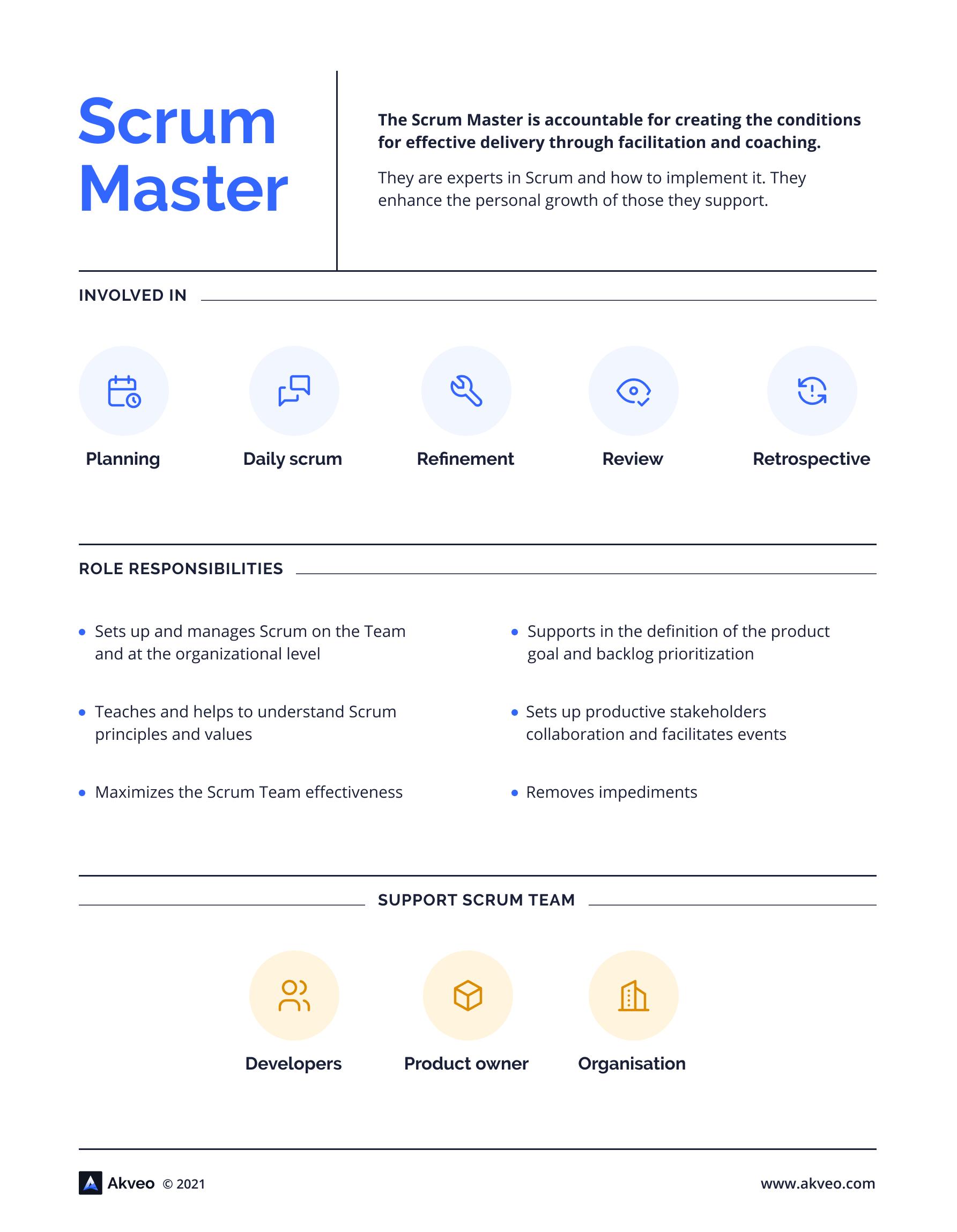 Scrum Master Guide