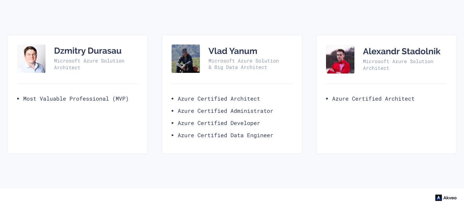 Akveo Microsoft Azure Team