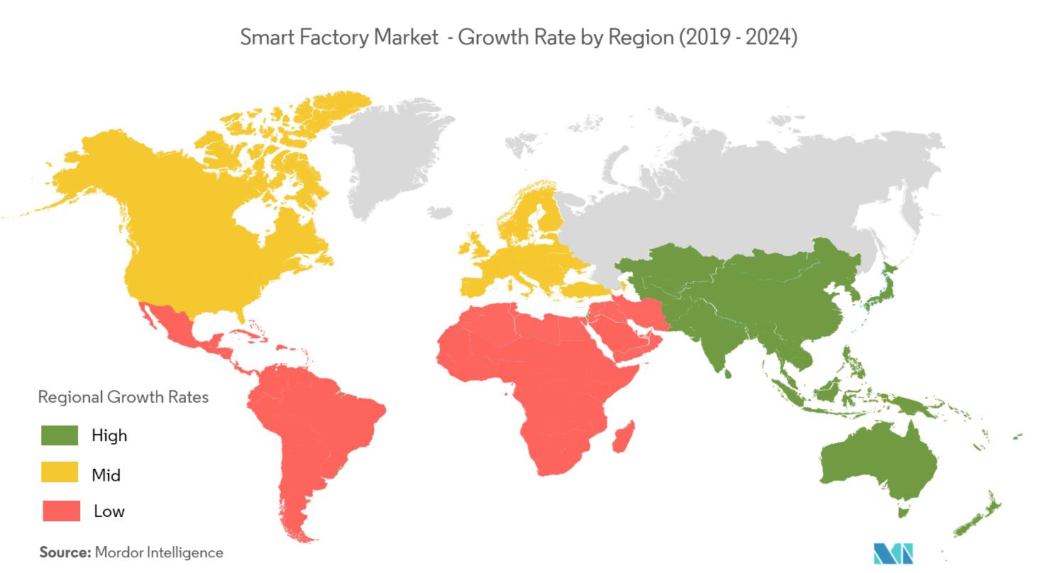 Smart Factory Market 2019 - 2024