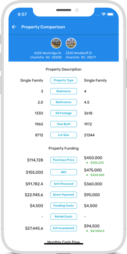 Compare rentals and flips side by side with ease