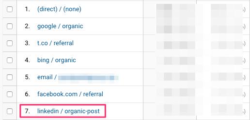 Google Analytics LinkedIn source