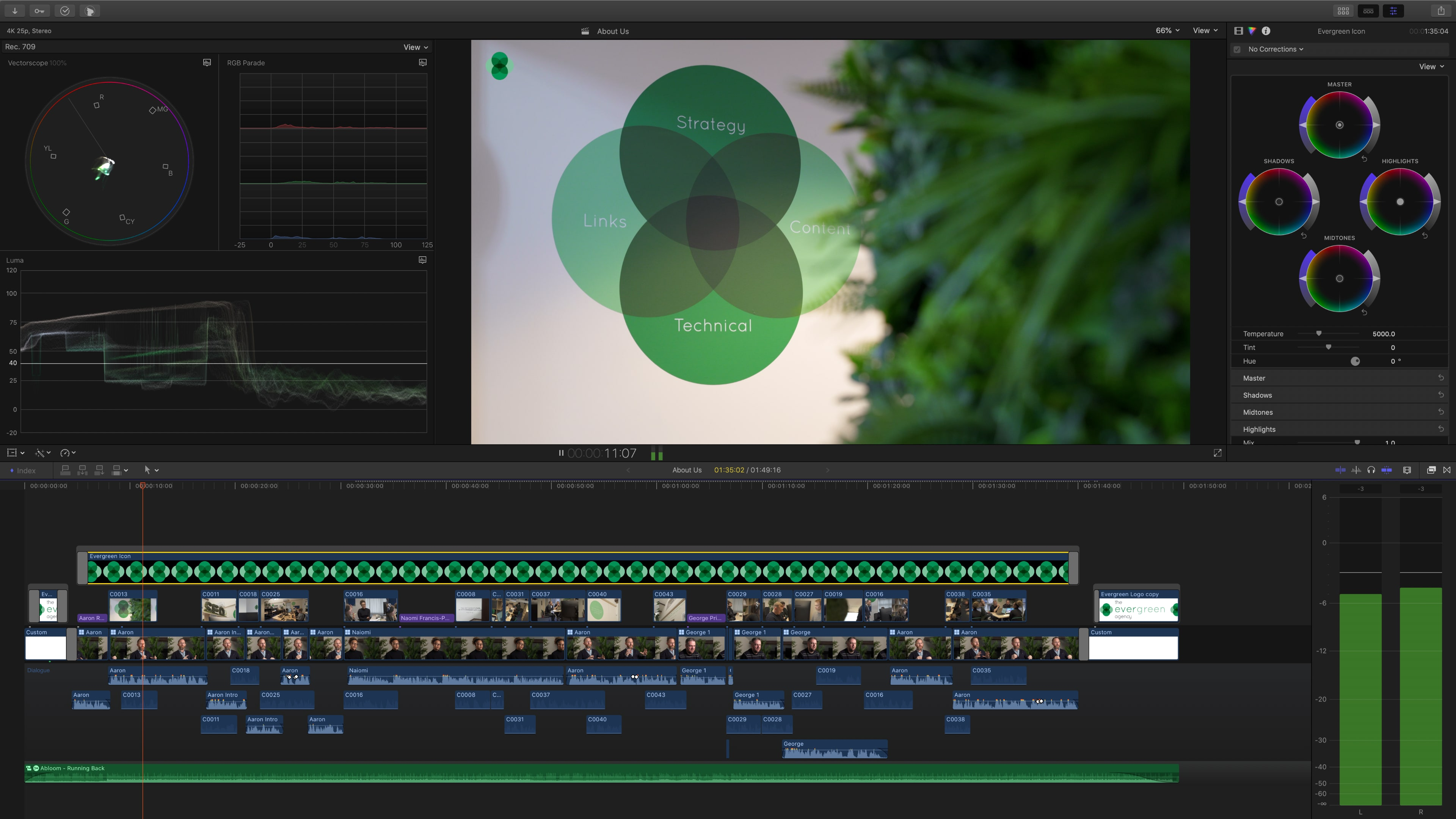 Screenshot of the Evergreen Agency film timeline in Final Cut Pro X