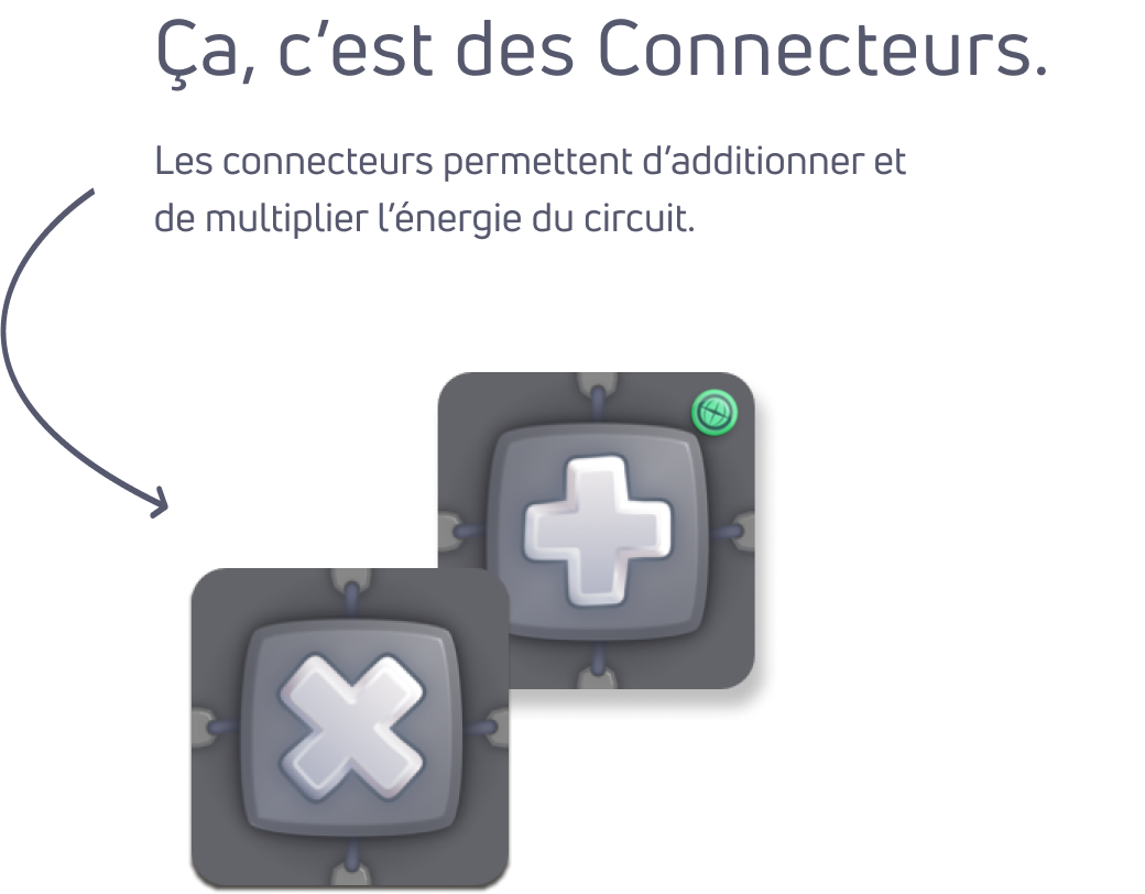 visuel connecteurs
