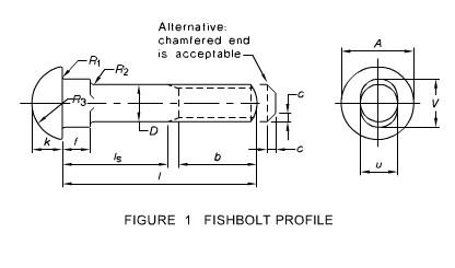 Fishbolts, Heel Bolts & Nuts AS1085.4