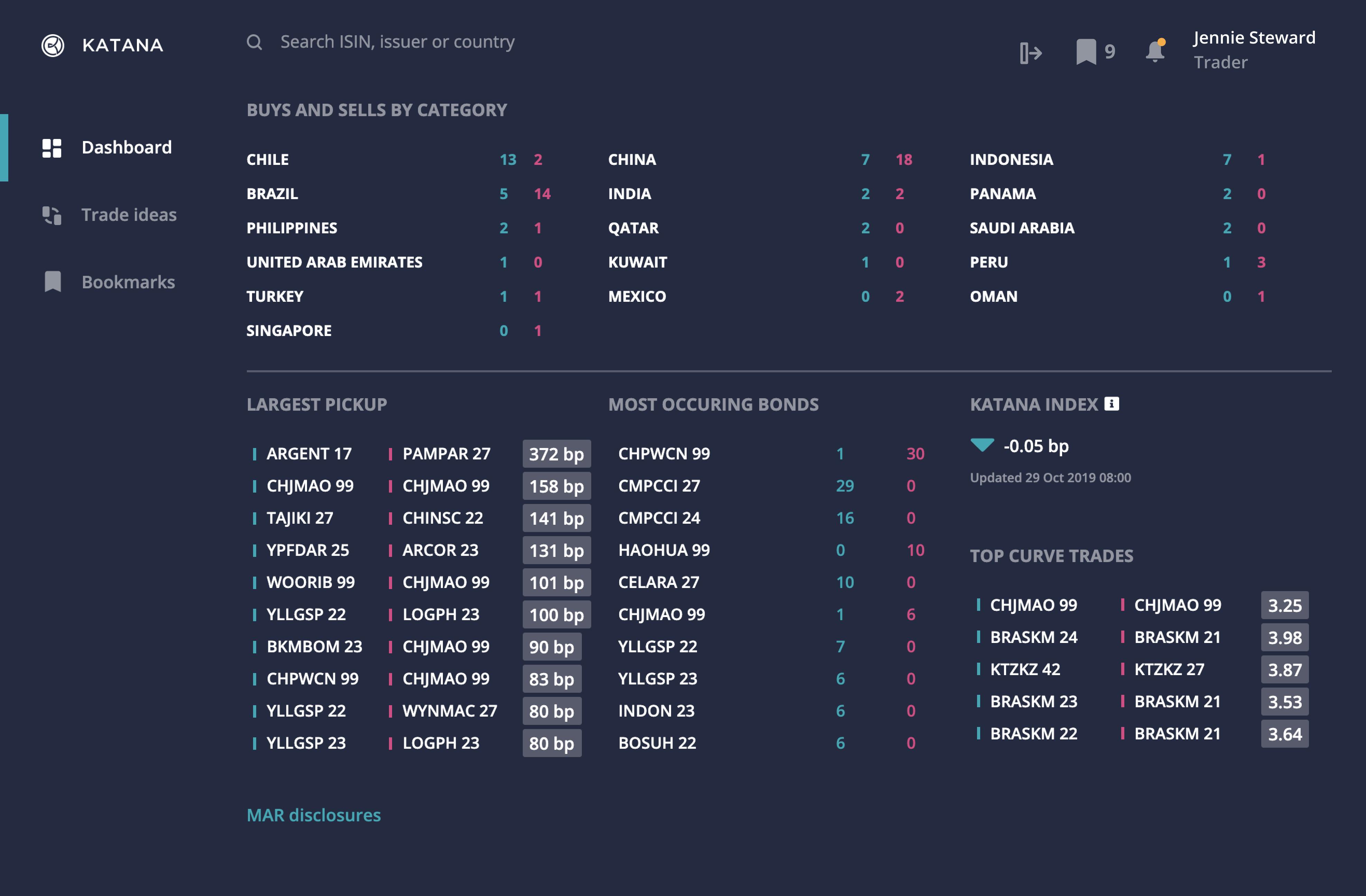 Katana interface