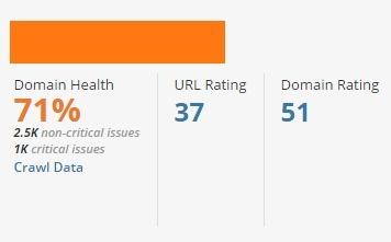 Domain Health