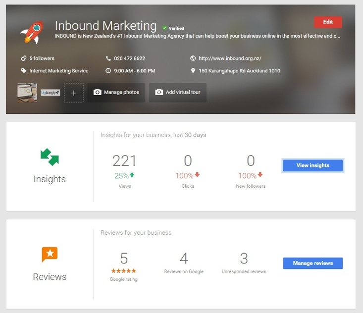 Inbound Marketing Google