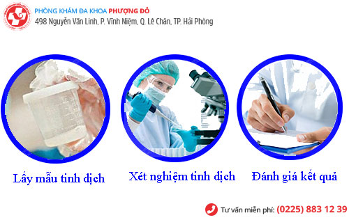 xét nghiệm nam khoa