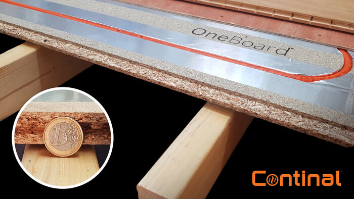 OneBoard® structuursysteem
