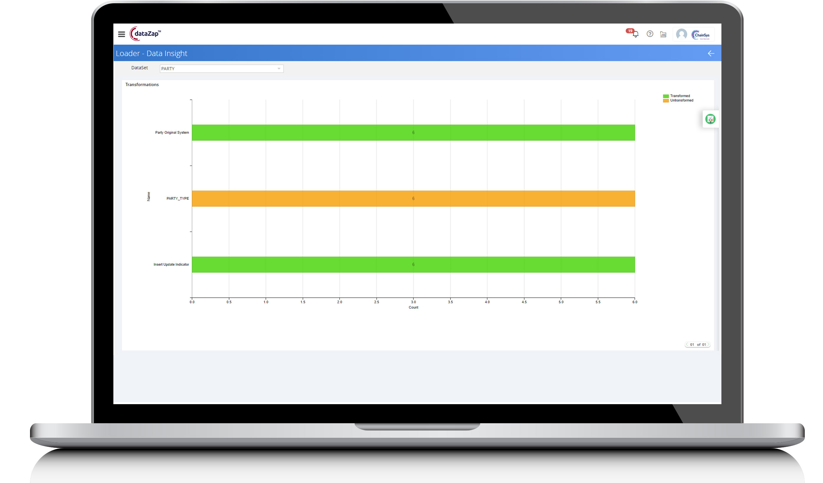 Best Data Transformation Tools