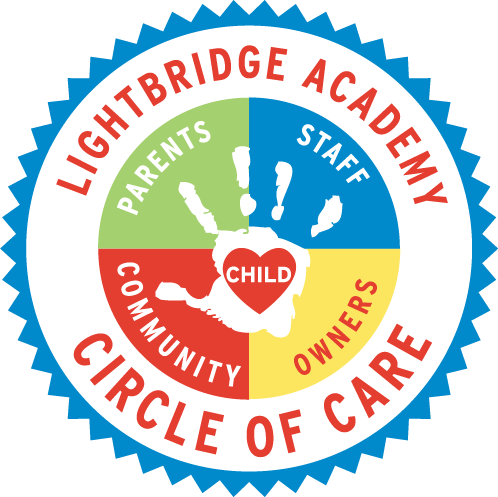 Lightbridge circle of care - Parents, Staff, Community and Owners all circle around the child.