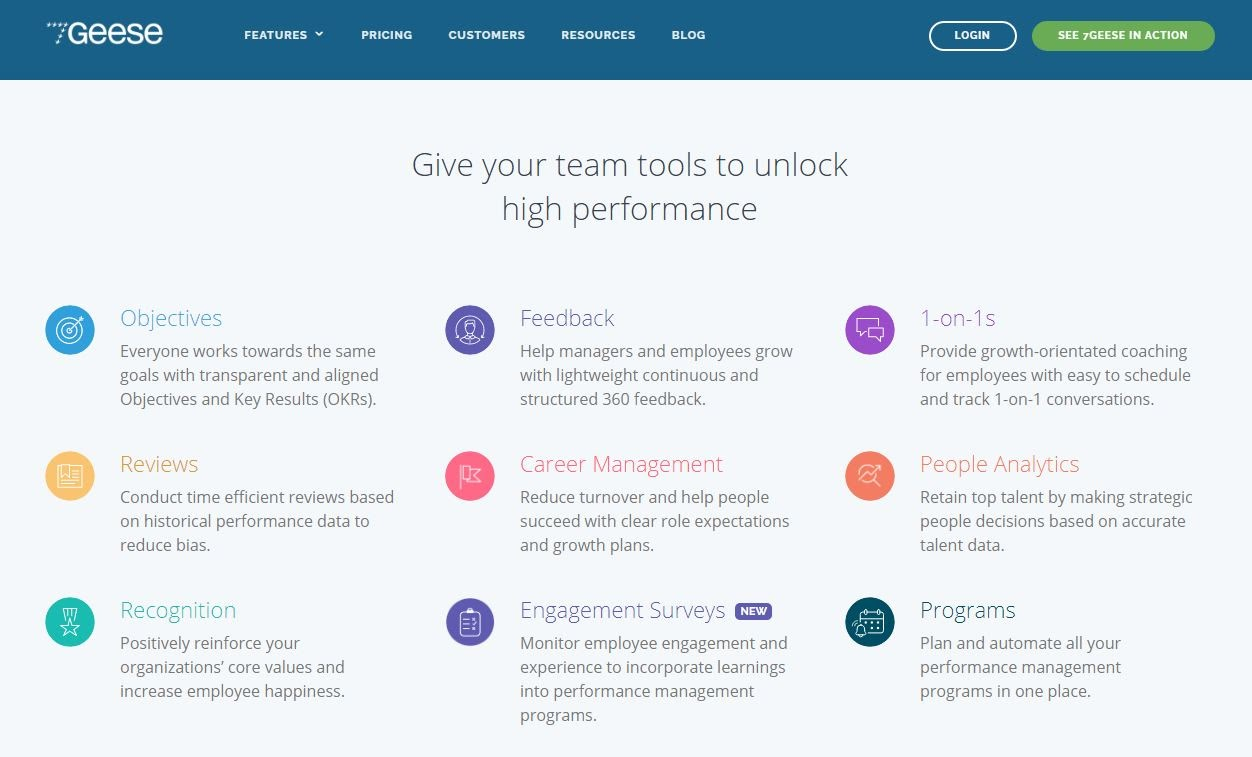 Peer recognition software