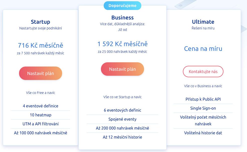 Ceník analytického nástroje Smartlook. Tarif Startup stojí 716 korun měsíčně a tarif Business 1 592 korun měsíčně.