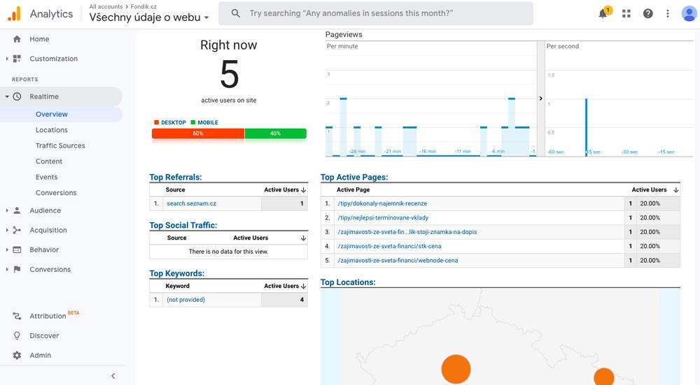 Dashboard nástroje Google Analytics, ve kterém se ukazuje, že na webu je aktuálně 5 návštěvníků.