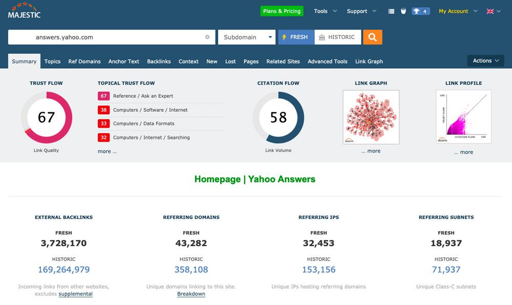 Dasboard nástroje Majestic, ve kterém se analyzuje stránka answers.yahoo.com. Má Trust Flow 67 a Citation Flow 58.