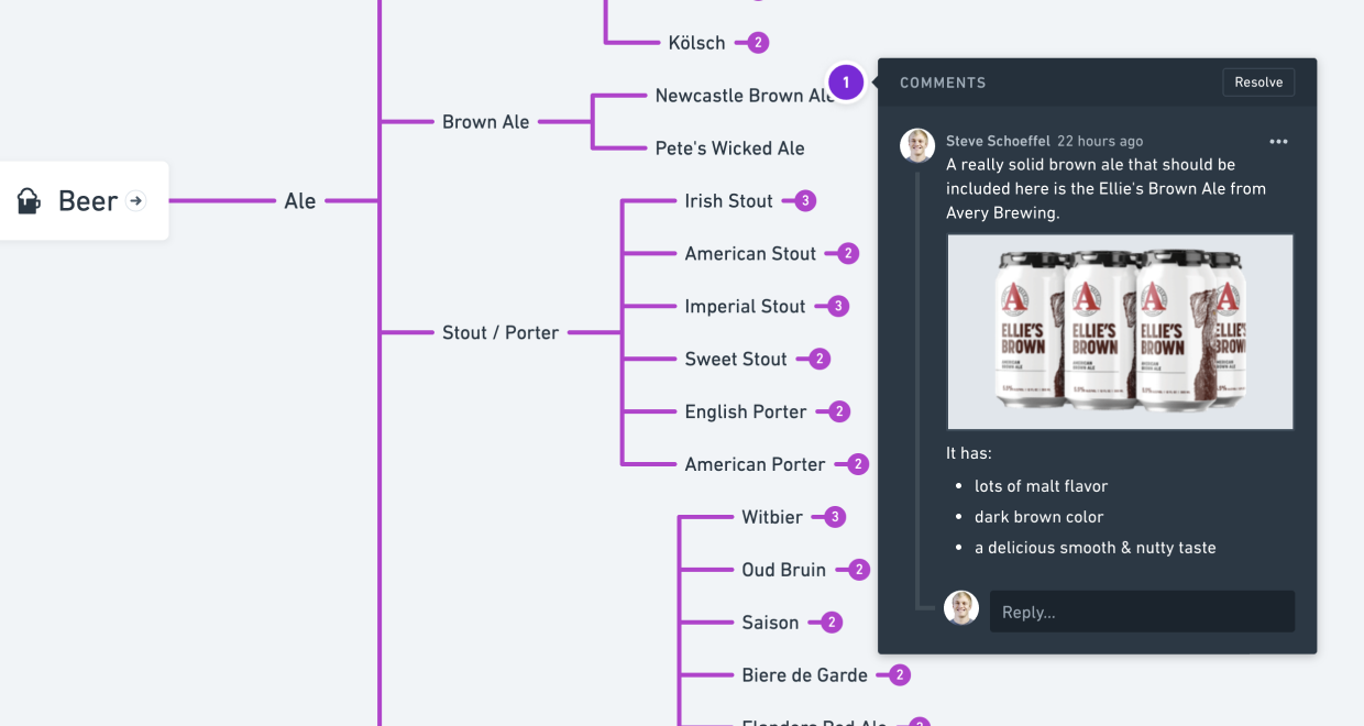 Mind Maps feature real-time collaboration and asynchronous commenting