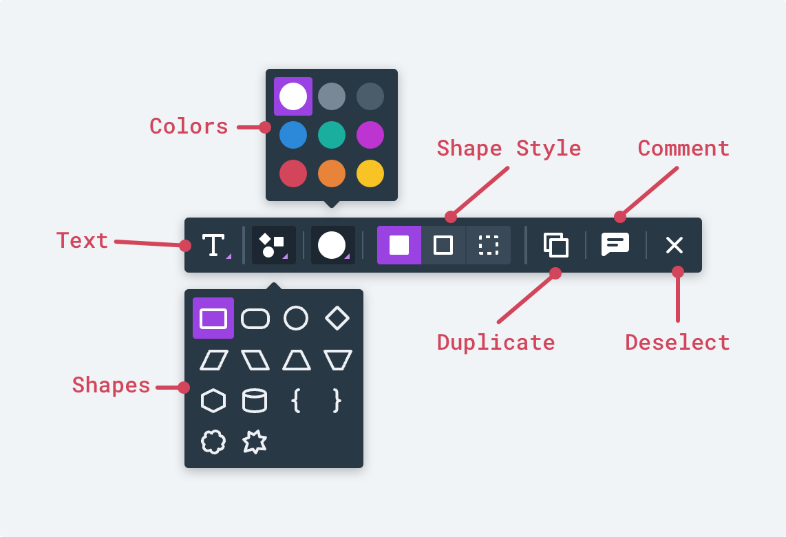 Exploded view of shape contextual toolbar showing all options