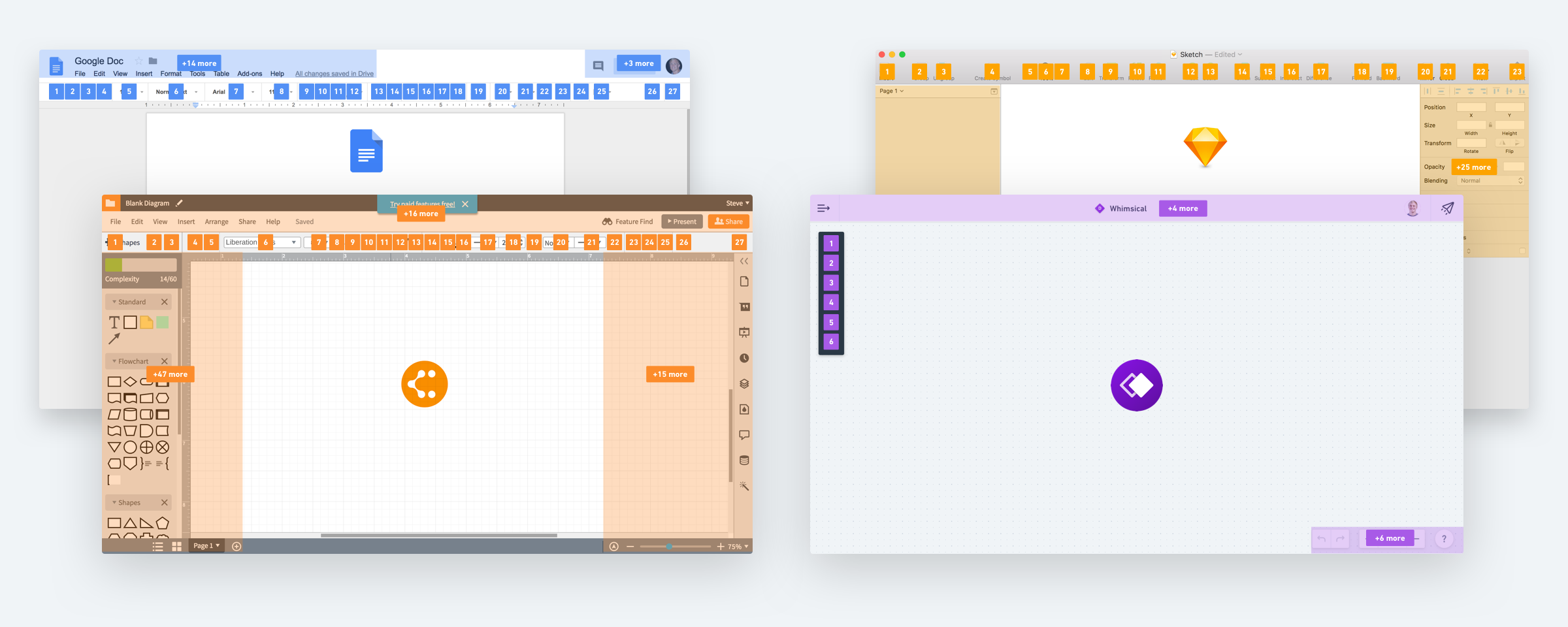 Number of Clickable Elements: Google Docs (27), Lucidchart (27), Sketch (23), Whimsical (6)