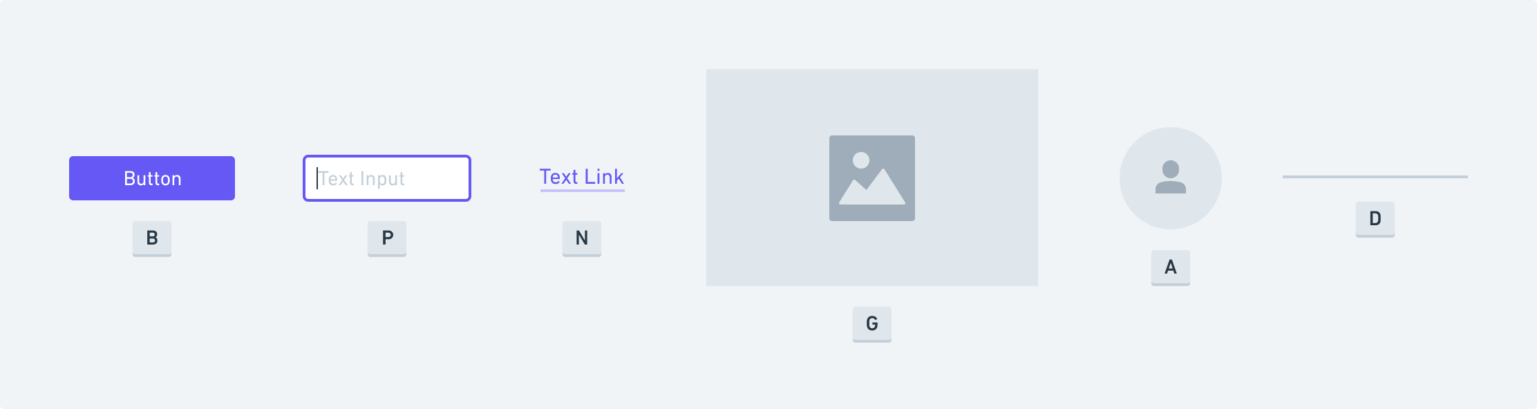 Wireframe-specific shortcuts for elements like buttons, text inputs, images, and more