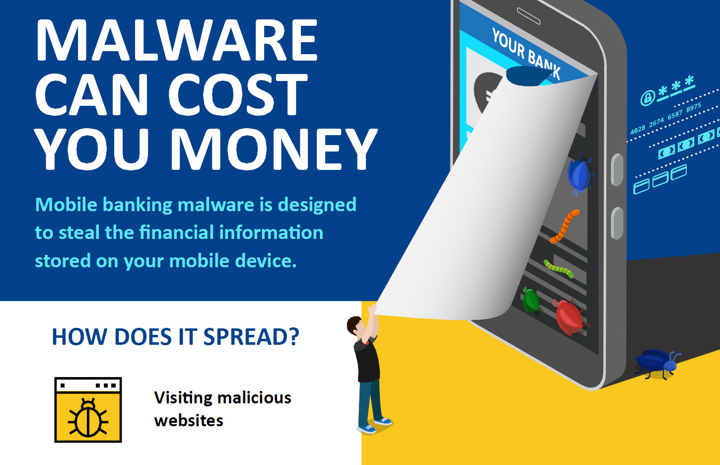 Malware Can Cost You Money