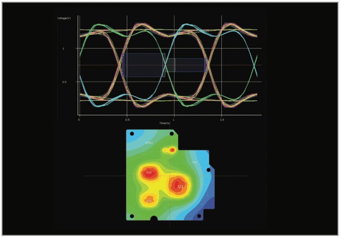 Проведите анализ целостности сигналов, анализ целостности питания, тепловой анализ, анализ перекресных помех в PollEx Solvers
