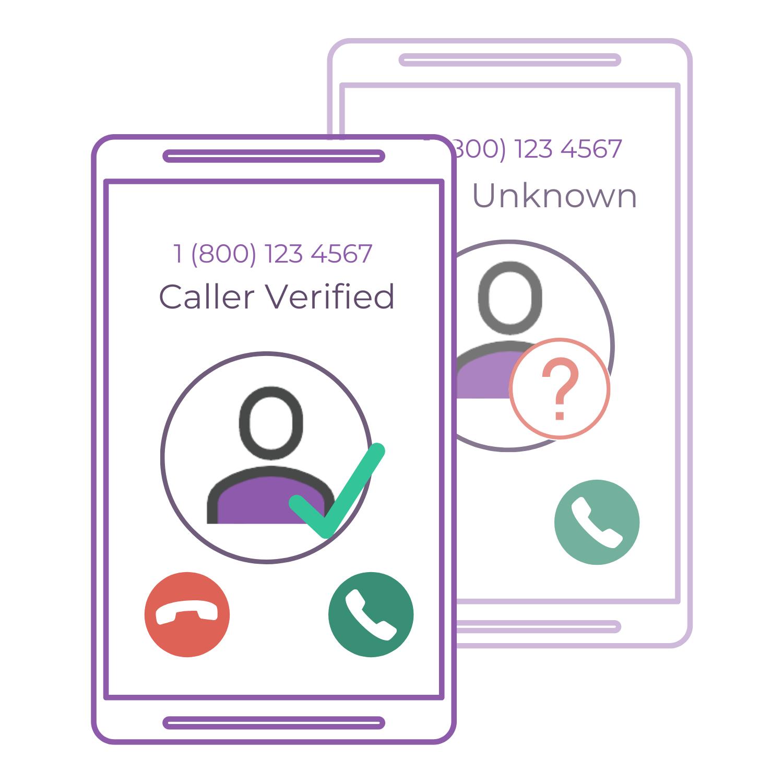 STIR/SHAKEN graphic - caller identity