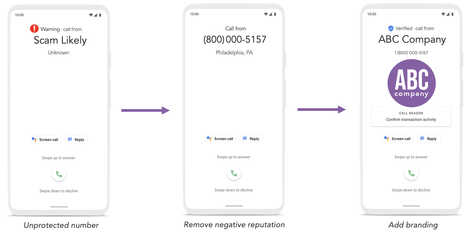 From Scam to Unknown to Instantly recognizable, add Rich Call Data to your calls