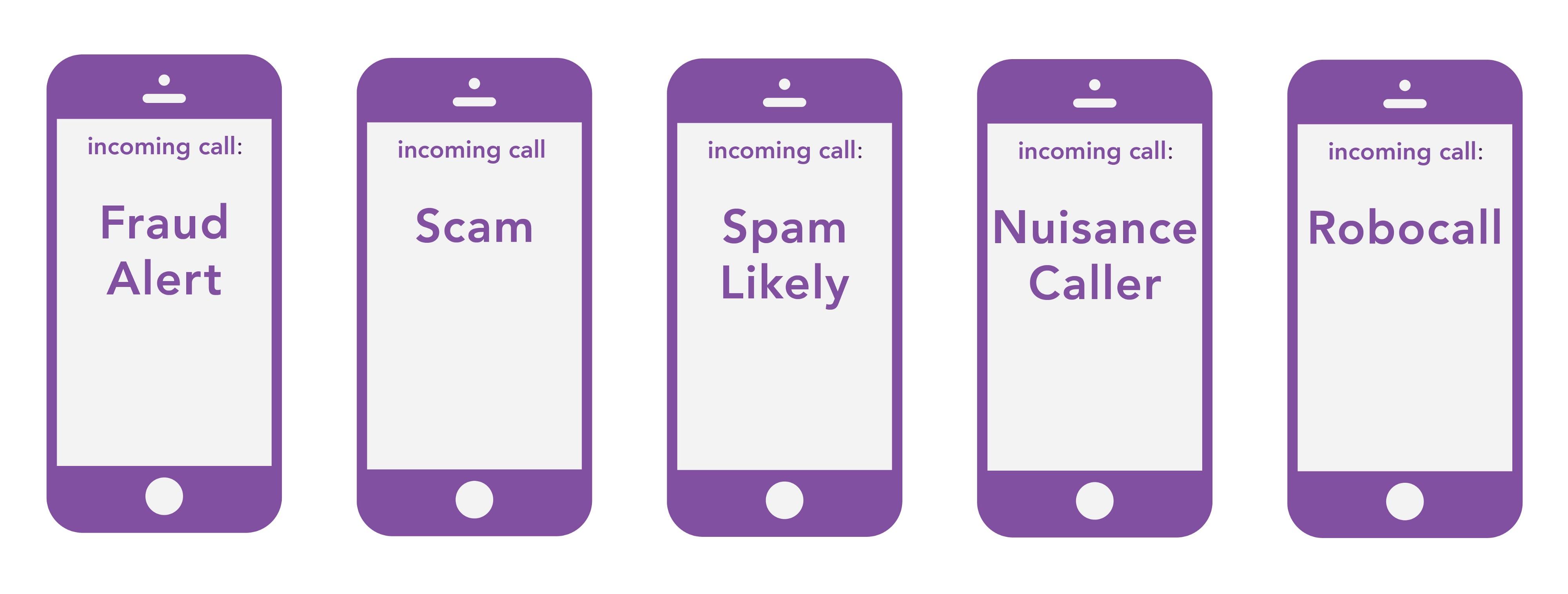 Scam, Fraud Alert, Spam Likely, Nuisance Caller, etc.