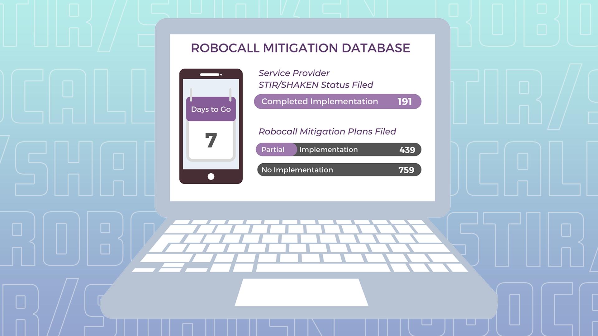 Robocall Mitigation Plans: The Last Mile
