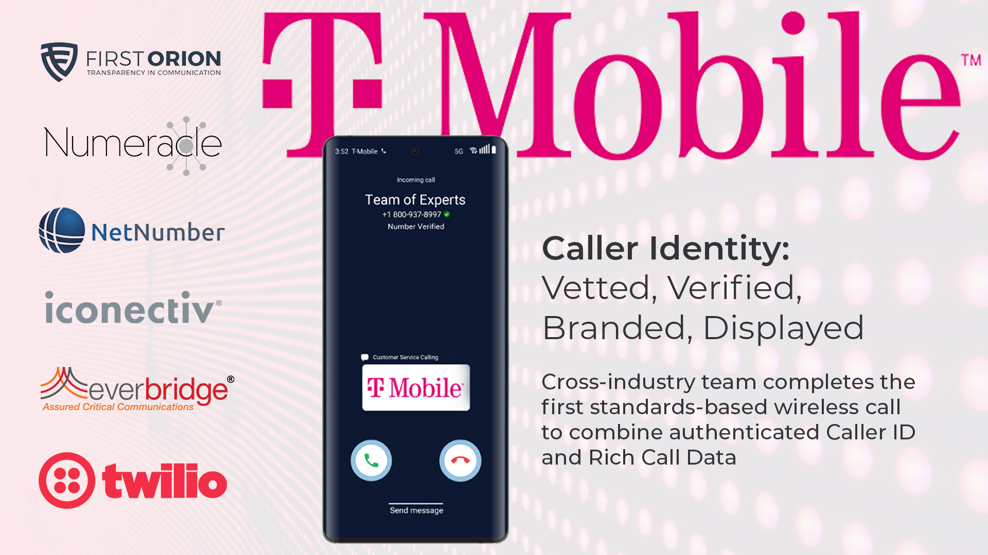 Caller Identity: Vetted, Verified, Branded, Displayed