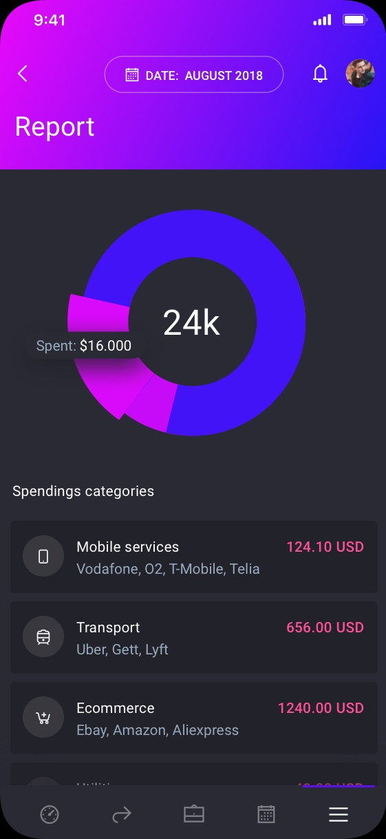 iowallet budget planner preview